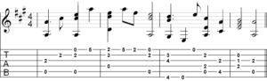 What is the Best Way to learn Guitar - - Tabulature